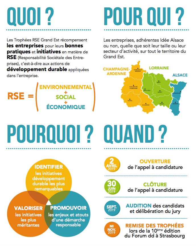 infographie-trophees-3006